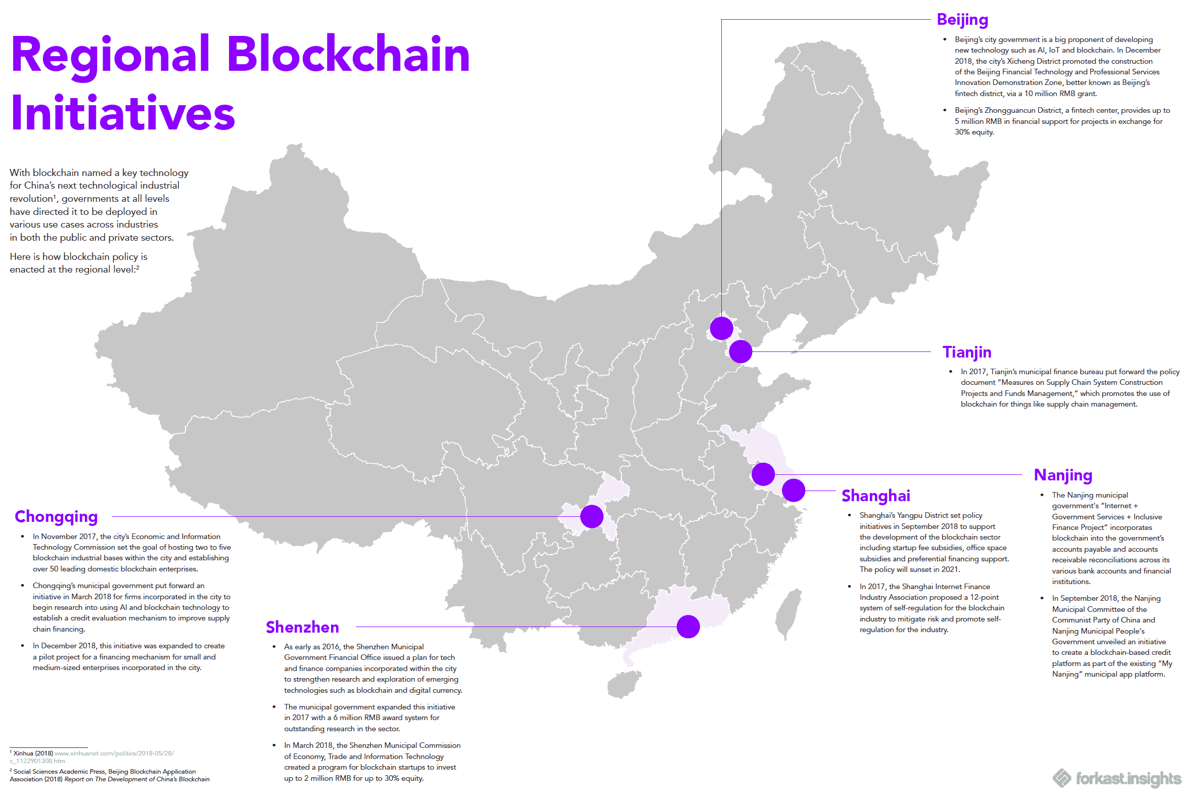 China's Central Bank Wants to Speed Up Blockchain Adoption