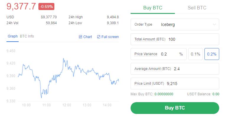 3 Ways Bitcoin Traders Can Spot and Avoid Crypto Market Manipulation
